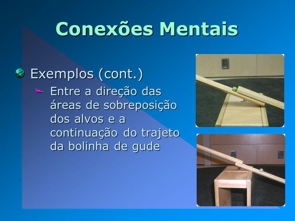 Conexões Mentais Exemplos (cont.)
