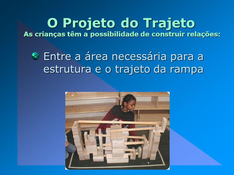 O Projeto do Trajeto As crianças têm a possibilidade de construir relações: