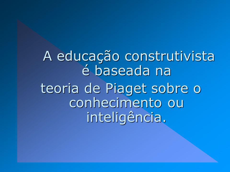 teoria de Piaget sobre o conhecimento ou inteligência.