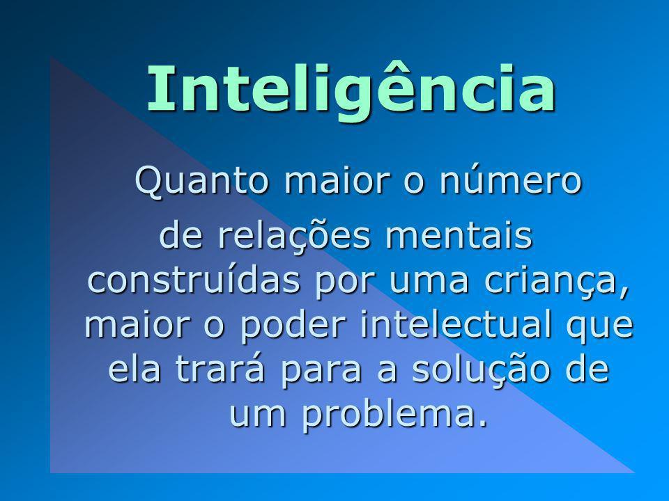 Inteligência Quanto maior o número