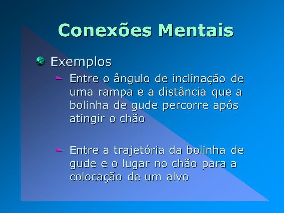 Conexões Mentais Exemplos