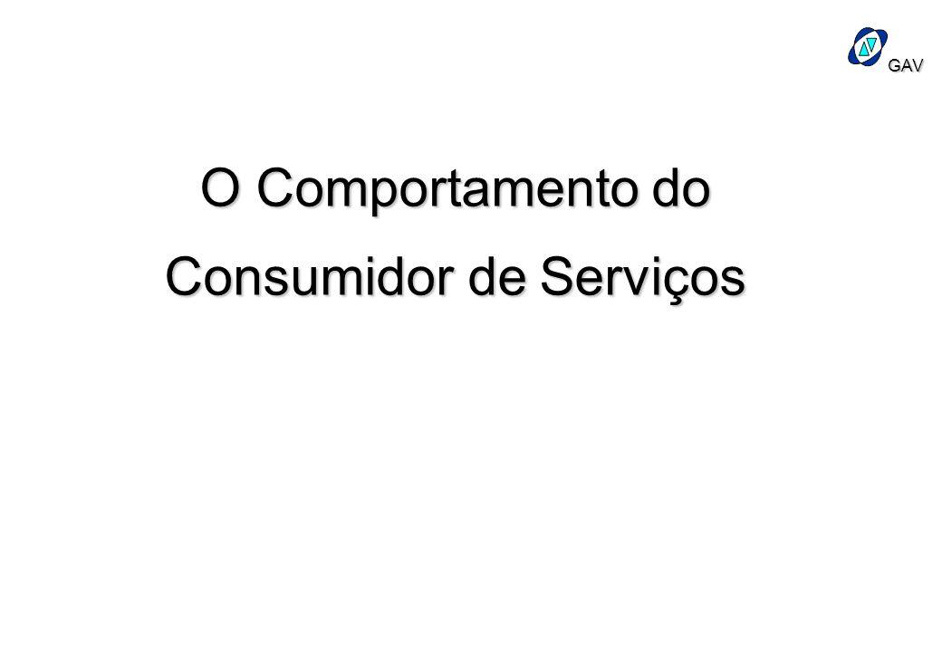 O Comportamento do Consumidor de Serviços