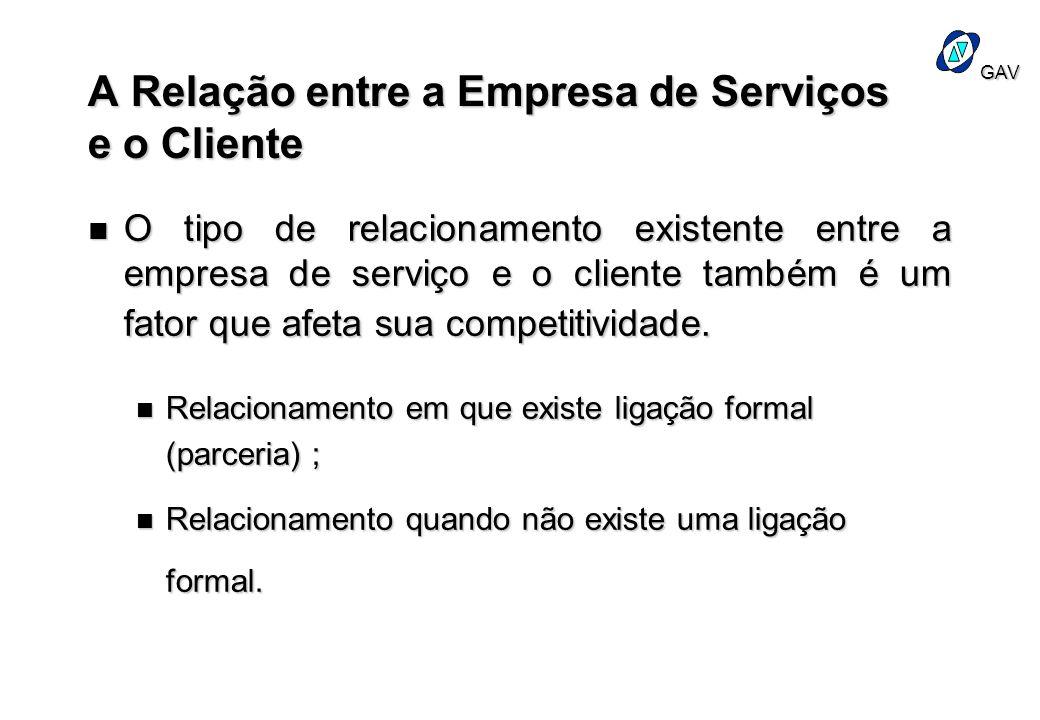 A Relação entre a Empresa de Serviços e o Cliente