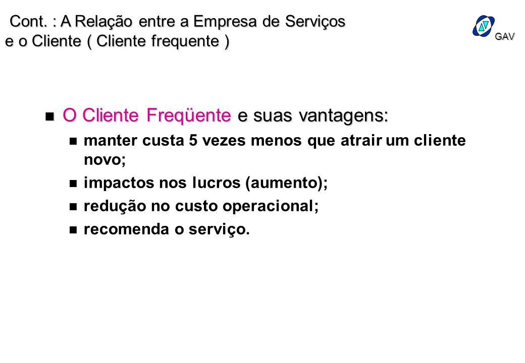 O Cliente Freqüente e suas vantagens:
