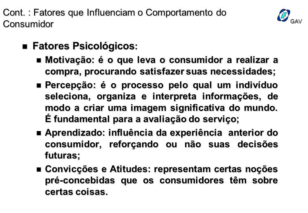 Cont. : Fatores que Influenciam o Comportamento do Consumidor