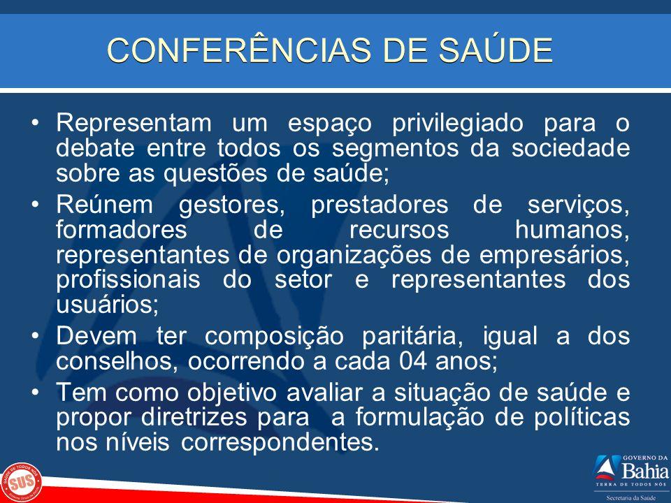 CONFERÊNCIAS DE SAÚDERepresentam um espaço privilegiado para o debate entre todos os segmentos da sociedade sobre as questões de saúde;