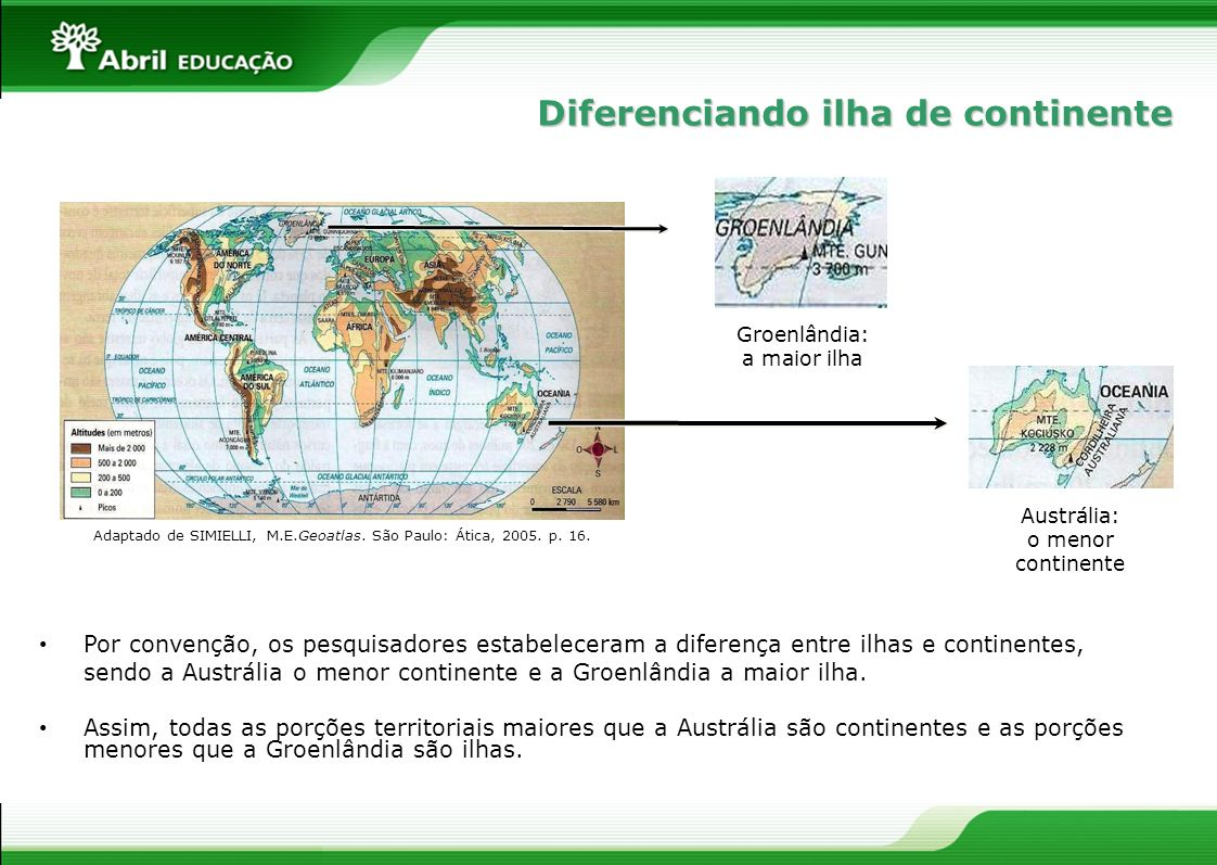 Adaptado de SIMIELLI, M.E.Geoatlas. São Paulo: Ática, 2005. p. 16.