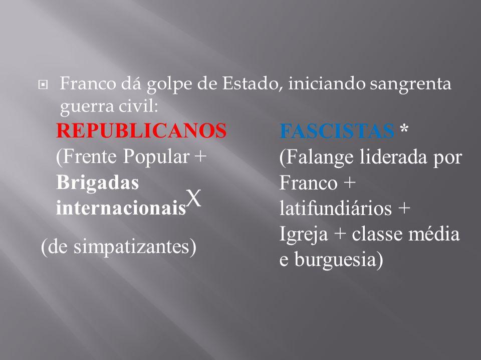 Franco dá golpe de Estado, iniciando sangrenta guerra civil: