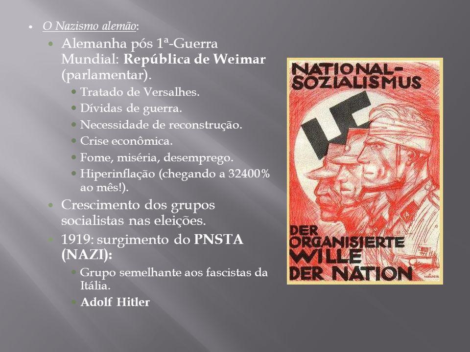 Alemanha pós 1ª-Guerra Mundial: República de Weimar (parlamentar).