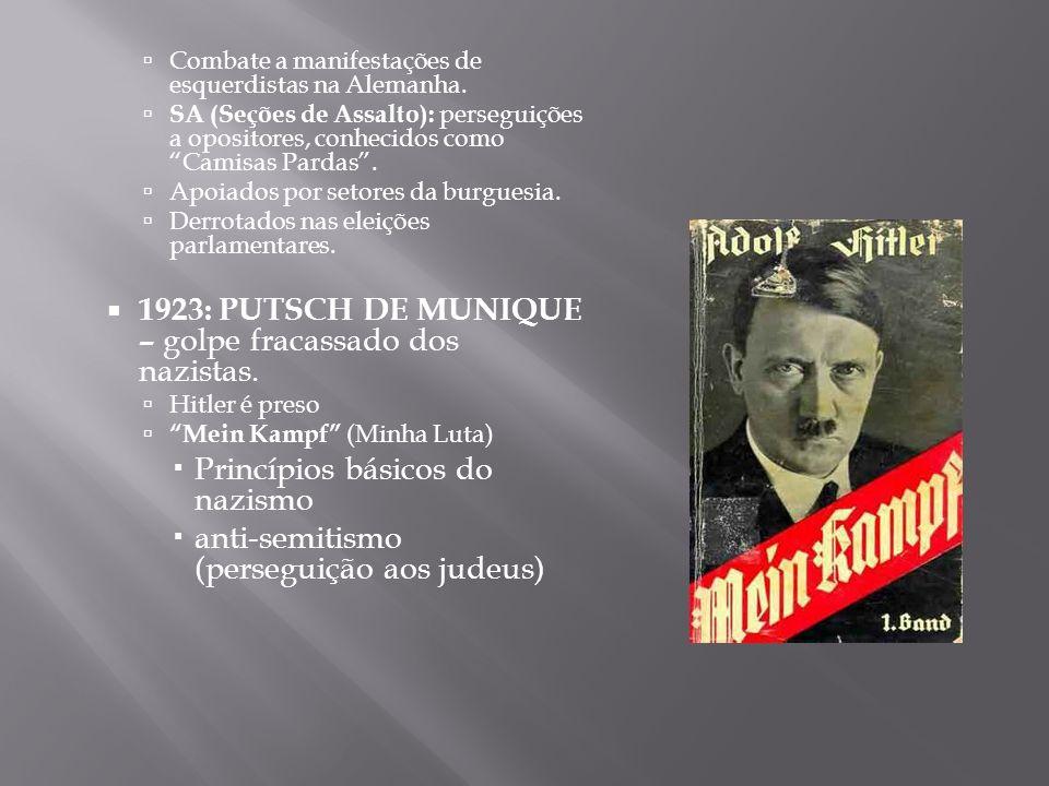 1923: PUTSCH DE MUNIQUE – golpe fracassado dos nazistas.