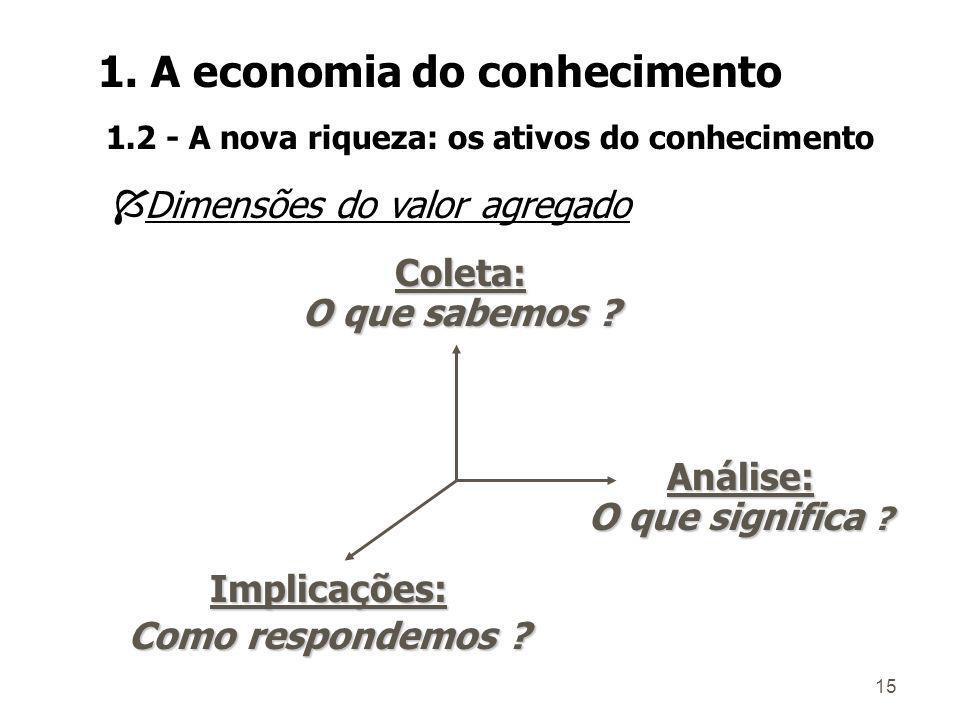 1. A economia do conhecimento