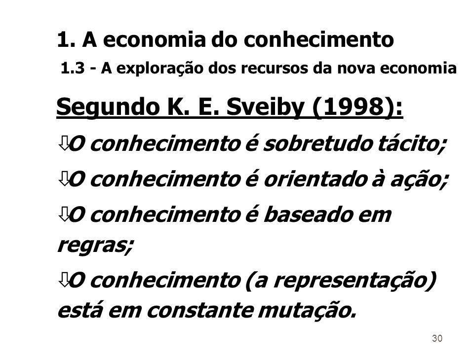 Segundo K. E. Sveiby (1998): 1. A economia do conhecimento