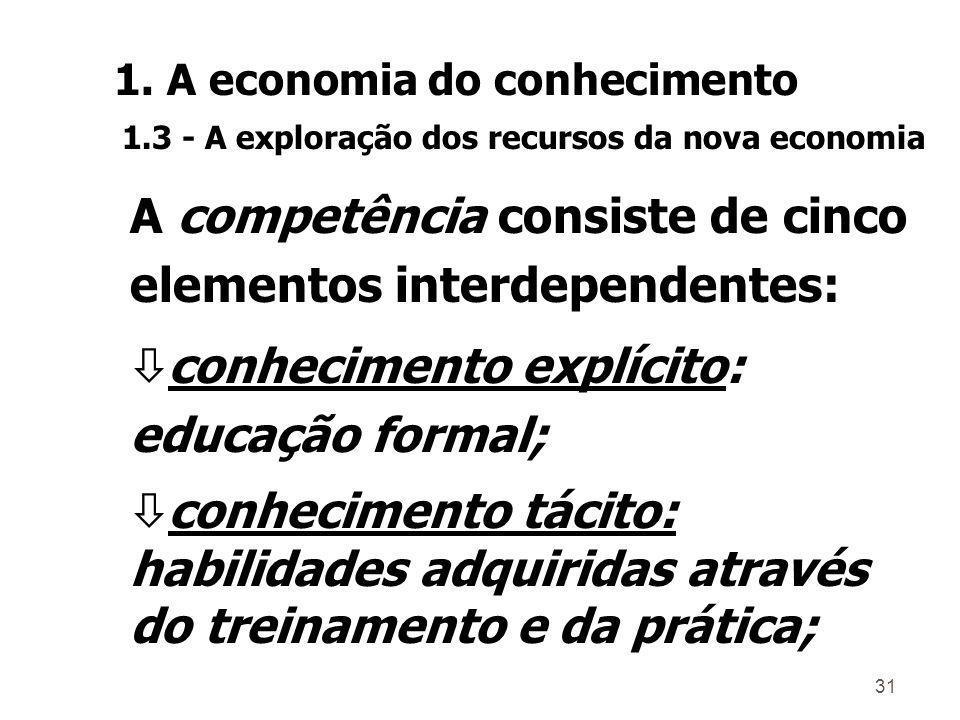 A competência consiste de cinco elementos interdependentes:
