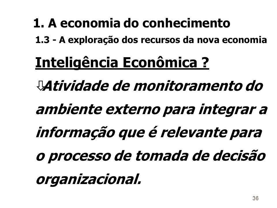 Inteligência Econômica
