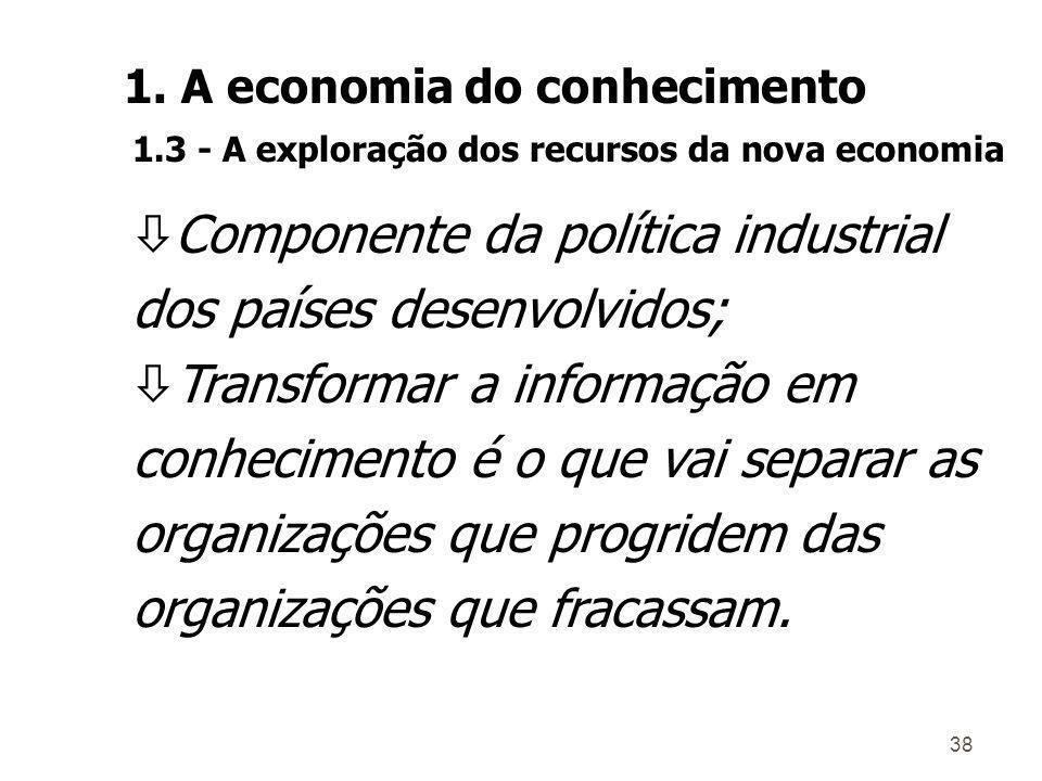 Componente da política industrial dos países desenvolvidos;