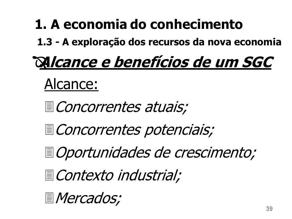 Alcance e benefícios de um SGC Alcance: Concorrentes atuais;
