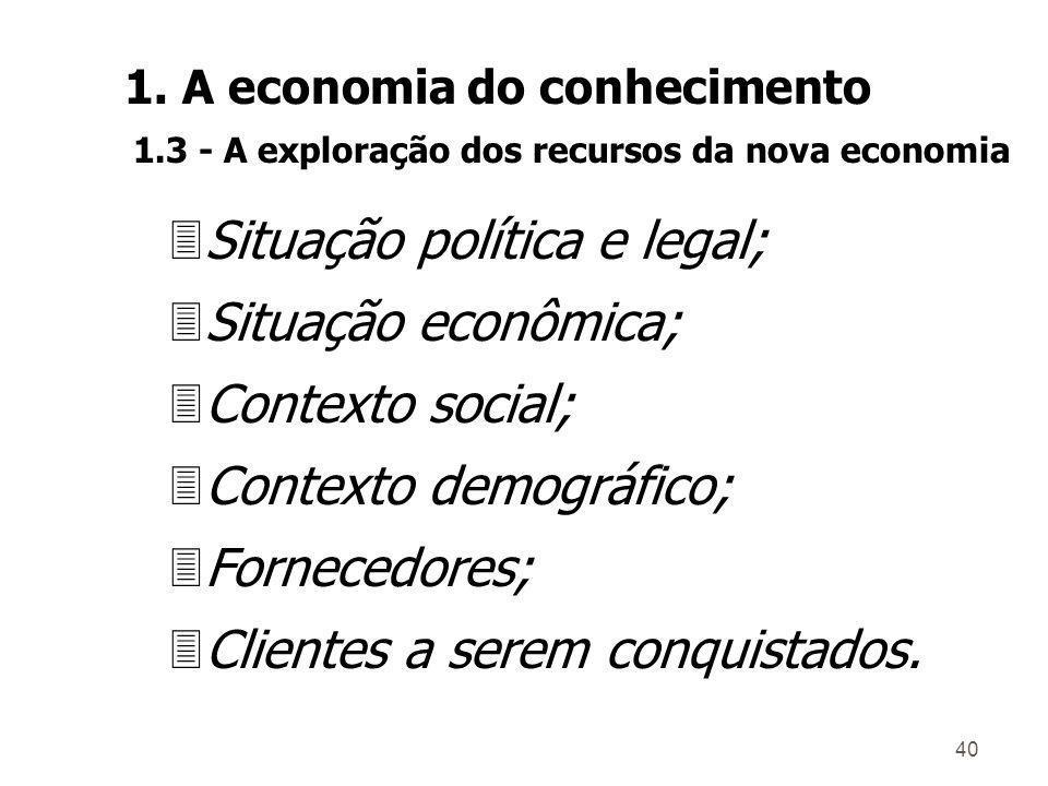 Situação política e legal; Situação econômica; Contexto social;