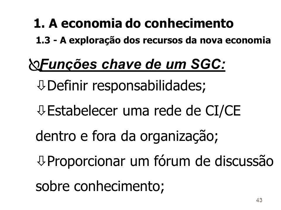 Funções chave de um SGC: Definir responsabilidades;