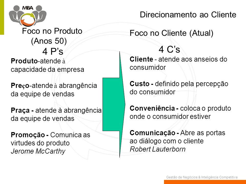 4 C's 4 P's Direcionamento ao Cliente Foco no Produto
