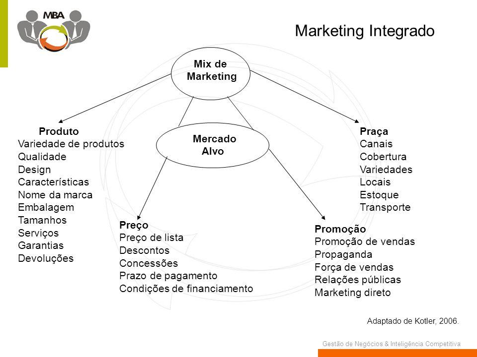 Marketing Integrado Mix de Marketing Produto Variedade de produtos