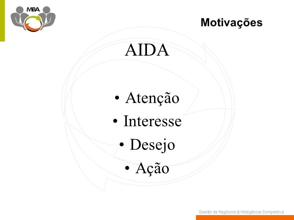 Motivações AIDA Atenção Interesse Desejo Ação