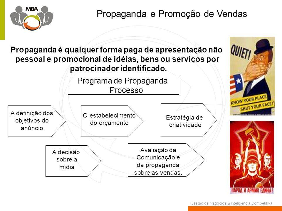 Propaganda e Promoção de Vendas