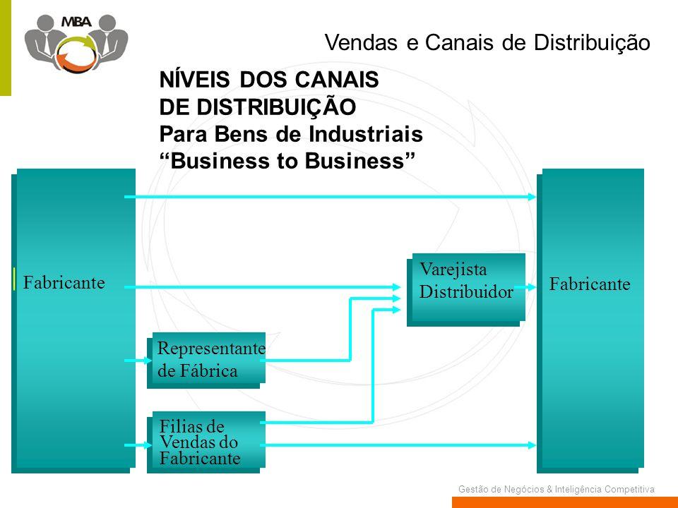 Vendas e Canais de Distribuição