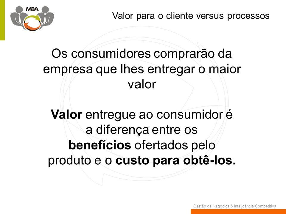 Os consumidores comprarão da empresa que lhes entregar o maior valor