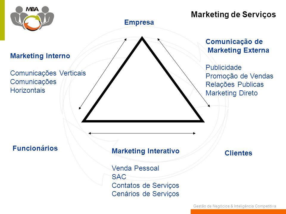 Marketing de Serviços Empresa Comunicação de Marketing Externa