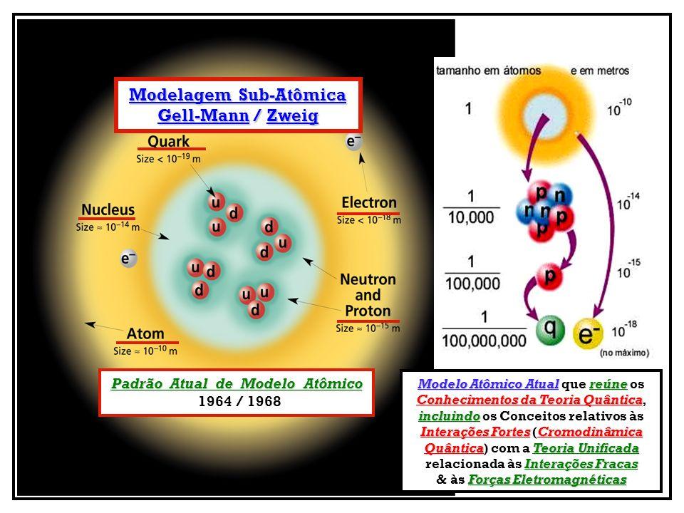 Modelagem Sub-Atômica Gell-Mann / Zweig