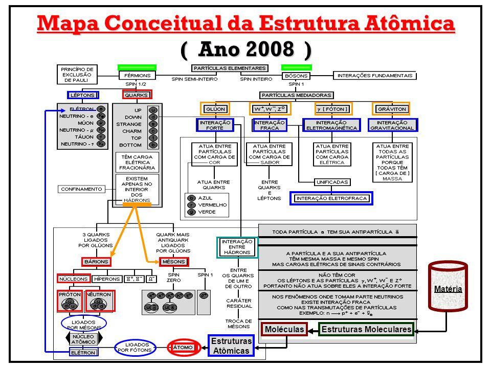 Mapa Conceitual da Estrutura Atômica ( Ano 2008 )