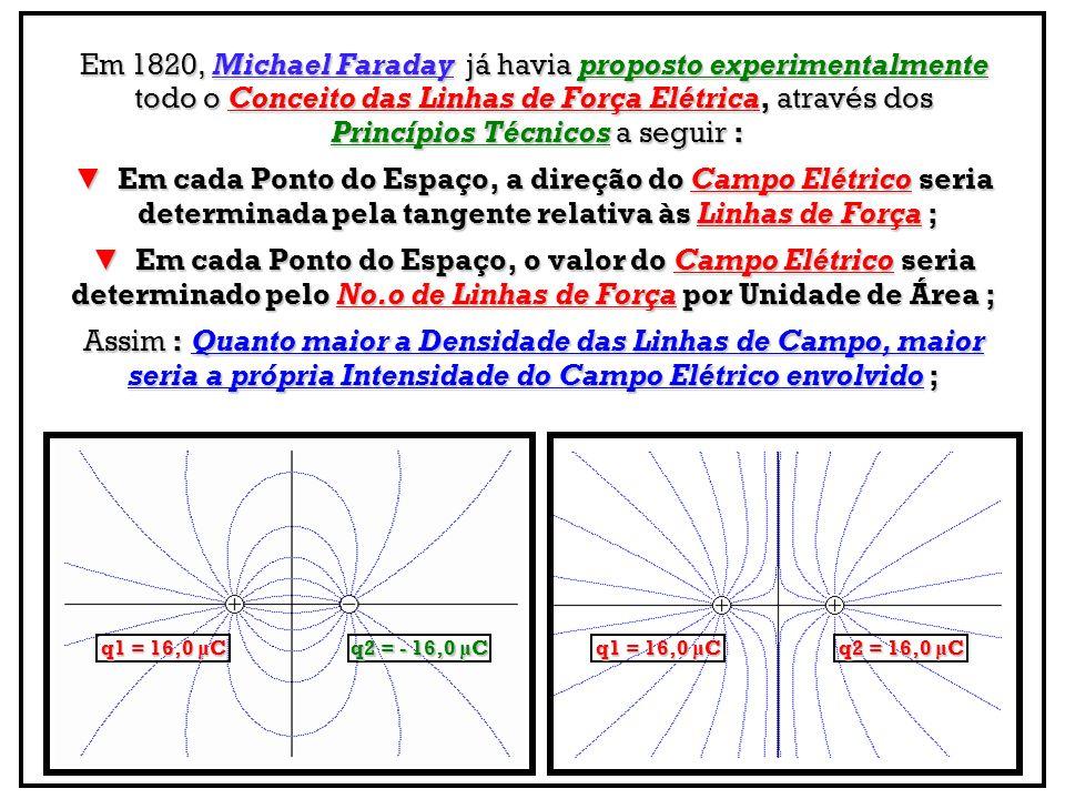 Em 1820, Michael Faraday já havia proposto experimentalmente