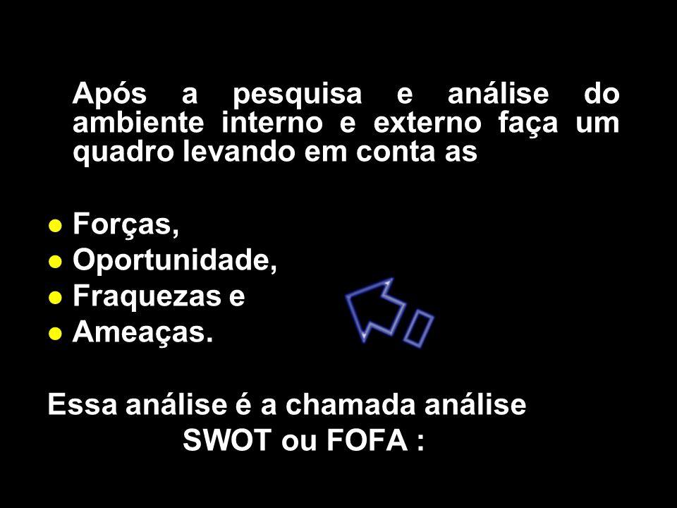 Essa análise é a chamada análise SWOT ou FOFA :