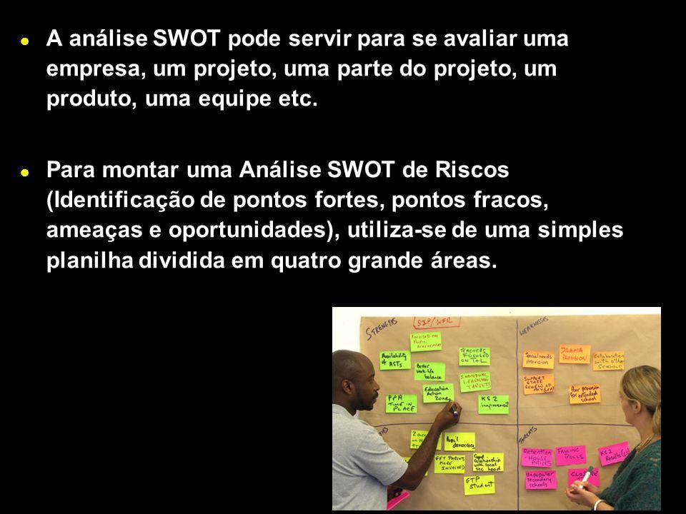 A análise SWOT pode servir para se avaliar uma empresa, um projeto, uma parte do projeto, um produto, uma equipe etc.