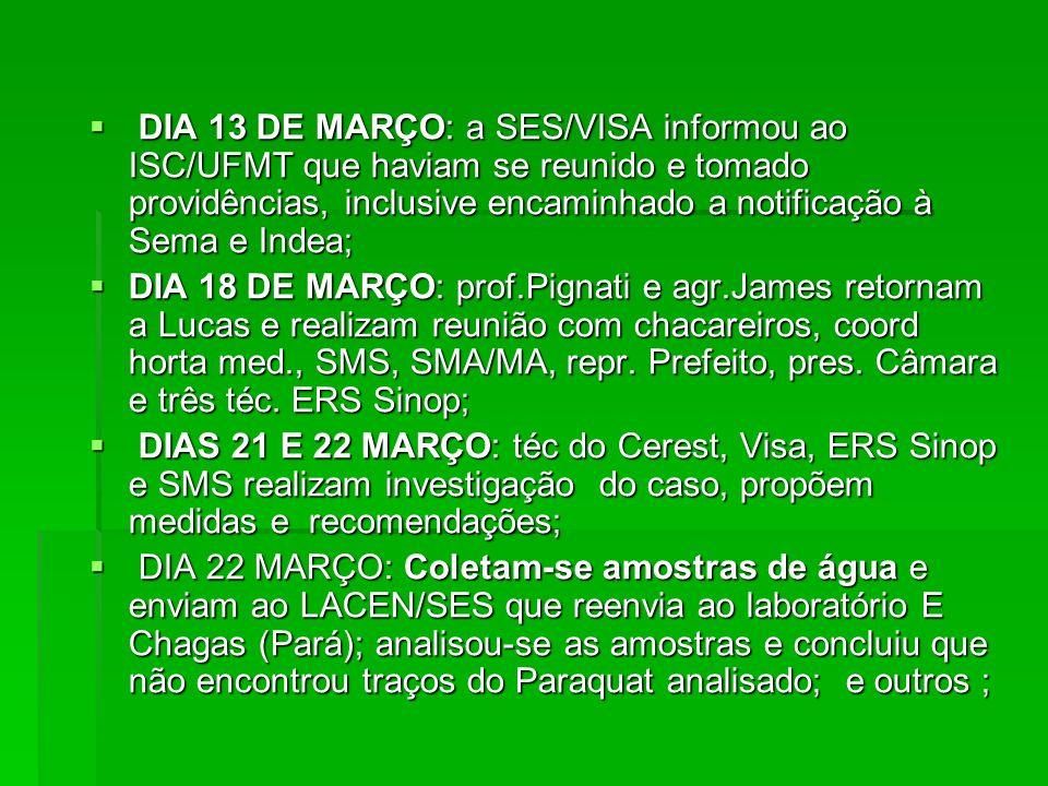 DIA 13 DE MARÇO: a SES/VISA informou ao ISC/UFMT que haviam se reunido e tomado providências, inclusive encaminhado a notificação à Sema e Indea;