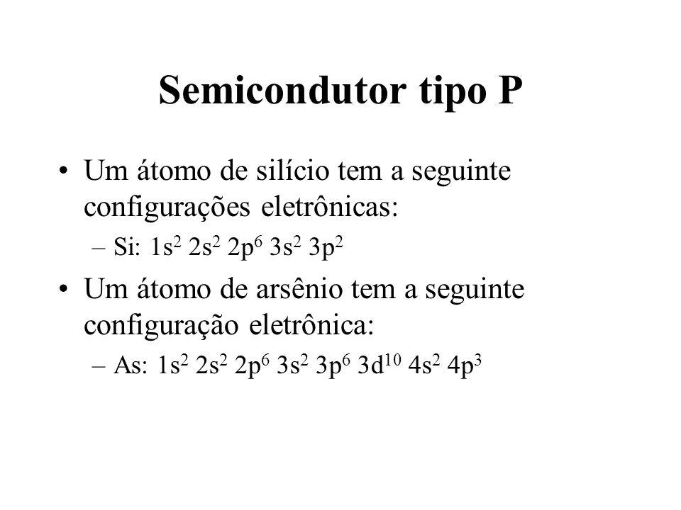 Semicondutor tipo P Um átomo de silício tem a seguinte configurações eletrônicas: Si: 1s2 2s2 2p6 3s2 3p2.