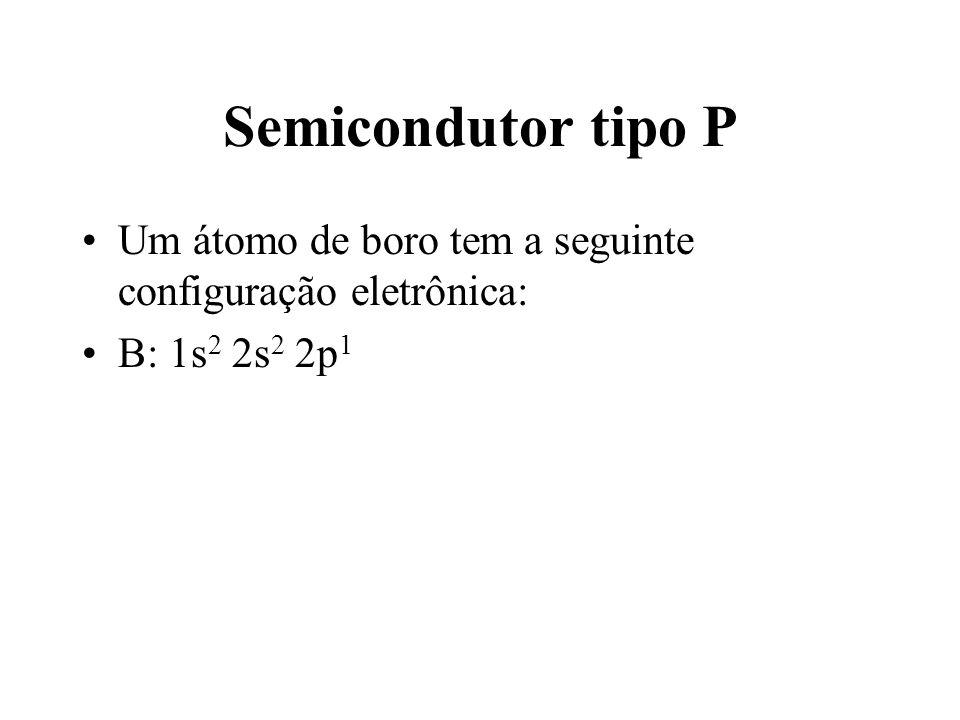 Semicondutor tipo P Um átomo de boro tem a seguinte configuração eletrônica: B: 1s2 2s2 2p1