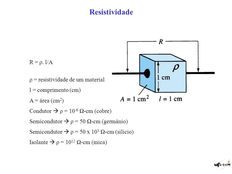 Resistividade R = ρ. l/A ρ = resistividade de um material