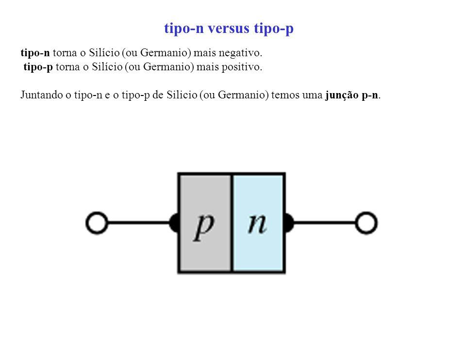 tipo-n versus tipo-p
