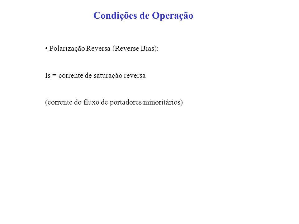 Condições de Operação • Polarização Reversa (Reverse Bias):