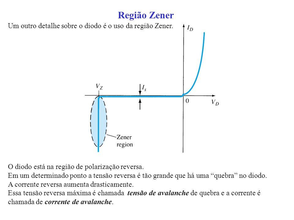 Região Zener Um outro detalhe sobre o diodo é o uso da região Zener.