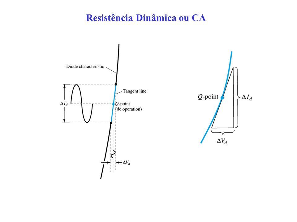 Resistência Dinâmica ou CA