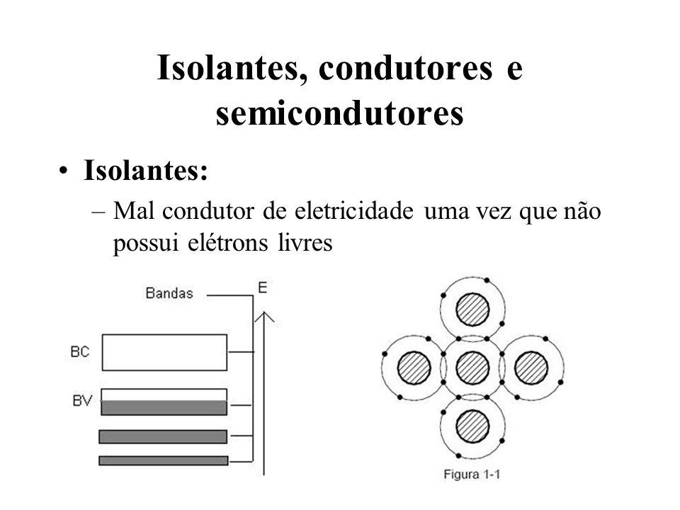 Isolantes, condutores e semicondutores