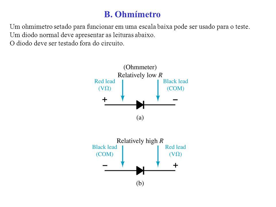 B. Ohmímetro