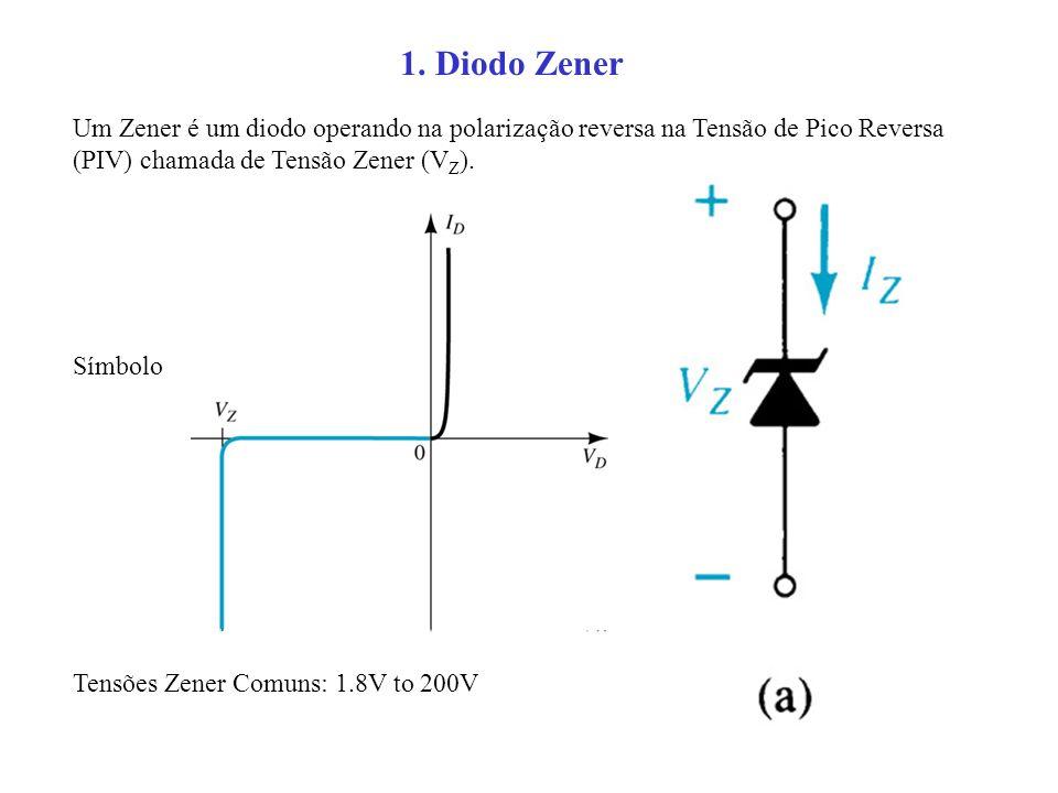 1. Diodo Zener Um Zener é um diodo operando na polarização reversa na Tensão de Pico Reversa (PIV) chamada de Tensão Zener (VZ).