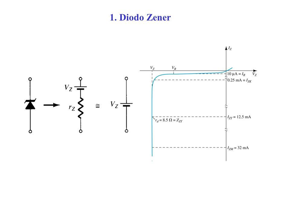 1. Diodo Zener