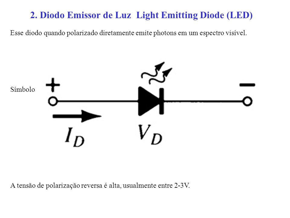 2. Diodo Emissor de Luz Light Emitting Diode (LED)