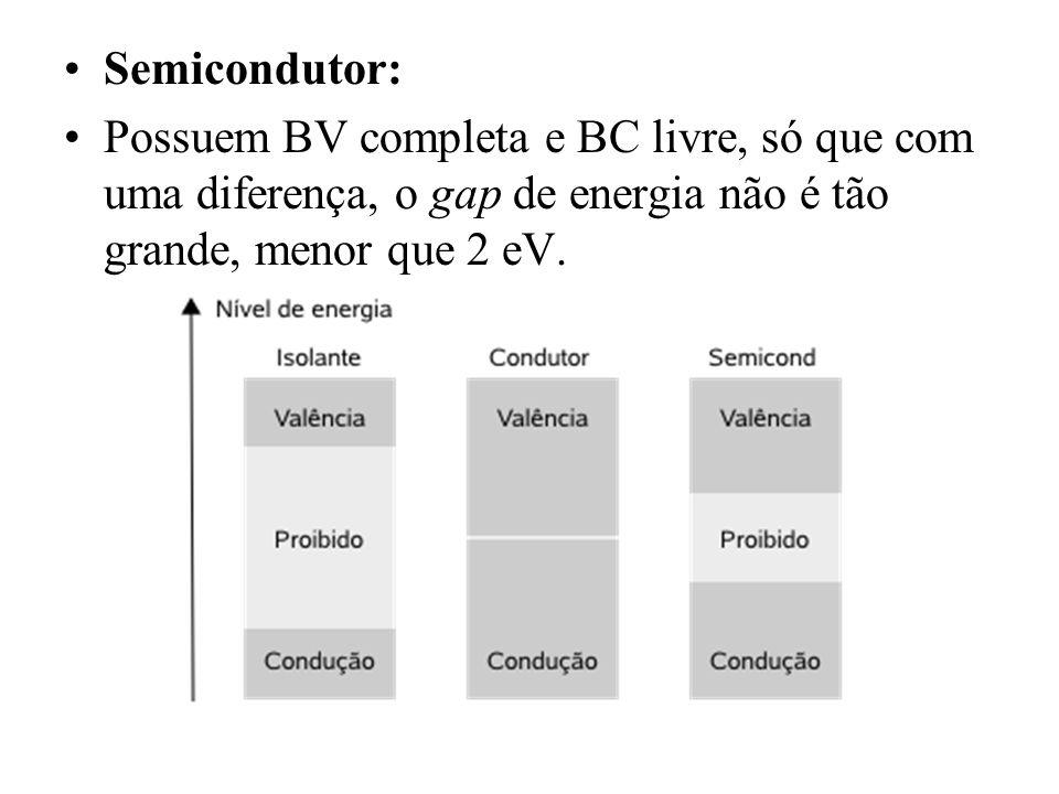 Semicondutor:Possuem BV completa e BC livre, só que com uma diferença, o gap de energia não é tão grande, menor que 2 eV.