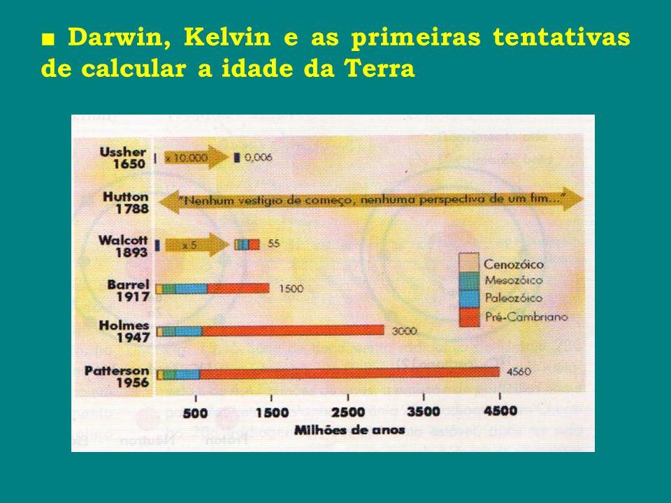 ■ Darwin, Kelvin e as primeiras tentativas de calcular a idade da Terra
