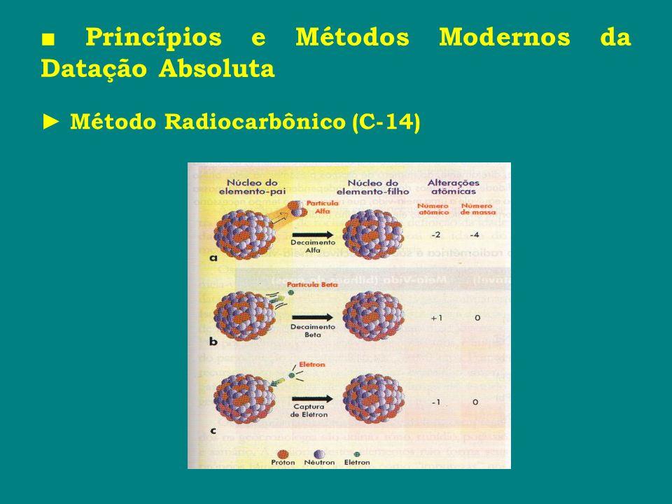 ■ Princípios e Métodos Modernos da Datação Absoluta